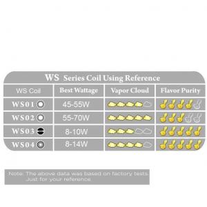 Rezistenta Wismec WS04 Amor MTL 1.3 ohm